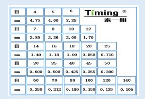 筛网目数与粒径对照表以及相关知识